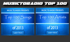 Music Charts Southern Gospel Music Online