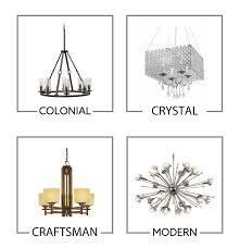 chandelier web 2017 types of chandeliers ideas