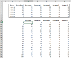 Excel Marimekko Charts How To Build One Xcelanz