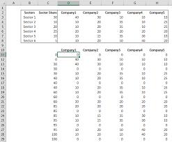 Mekko Chart Excel Excel Marimekko Charts How To Build One Xcelanz