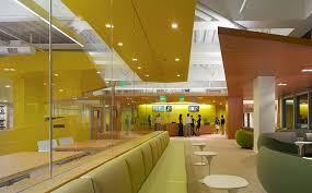 Interior Design Schools In Los Angeles