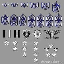 Air Force Insignia Chart Glassdoor Company Rankings United States Air Force Ranks