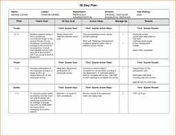 presentation survey examples day business planplate wedding spreadsheet annual powerpoint free