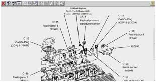 2004 ford f150 wiring diagram pleasant glamorous 2004 ford f150 tcc 2004 ford f150 wiring diagram inspirational 2004 ford explorer v6 engine fuel rail wiring diagrams of