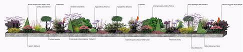 Small Picture Garden Flower Bed Design in Shifnal Landscape Design Garden