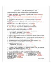 Solubility Worksheet Answers Solubility Curve Worksheet