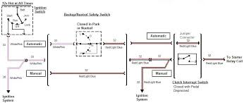 1996 ford ranger neutral safety switch wiring diagram circuit GM Neutral Safety Switch 1966 ford neutral safety switch wiring ford wiring diagrams rh ww w justdesktopwallpapers com 1979 chevy truck neutral safety switch wiring 1979 chevy truck