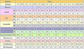 Louboutin Shoe Size Conversion Chart European Shoe Size Conversion Christian Louboutin