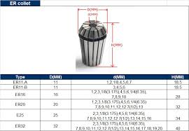 Er16 Spring Collet Holder From 1mm To 10mm For Cnc Router