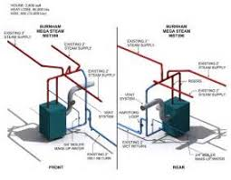 weil mclain boiler plumbing diagram all about repair and wiring weil mclain boiler plumbing diagram diagram weil mclain boiler piping diagram and boiler piping diagrams