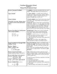 Needham Elementary School Grade 5 Phonic Word Analysis Chart