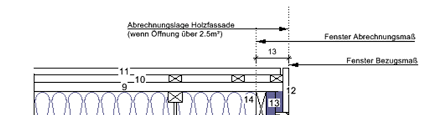 Gebäude Dokumentation Project Documentation