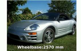 2003 Mitsubishi Eclipse Spyder - Specs and Features - YouTube
