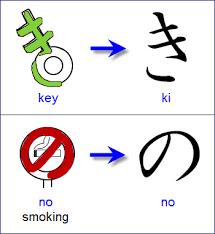 Hiragana Writing Practice Exhaustive Textfugu Hiragana Chart