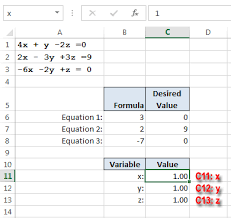 How To Use Solver In Excel How To Solve Simultaneous Linear Equations In Excel Using Solver