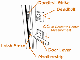 double door hardware parts. Door Parts Names Diagram Lovely Ideas Themiraclez Double Hardware A