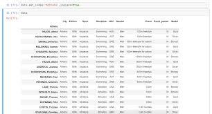 pandas set index how to set data frame