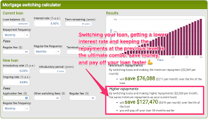 Home Loan Extra Repayment Calculator Cut Years From Your Mortgage