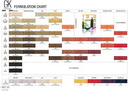 Color Formulation Chart Gk Hair Formulation Chart In 2019 Hair Color Red Bedding