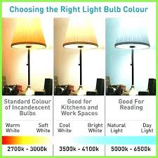 Light Bulb Color Chart Led Light Bulb Brightness Chart Beyondmarketinginc Co
