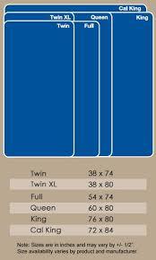 full mattress size. Full Mattress Size N