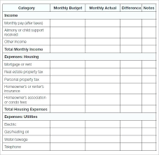 Household Budget Form Basic Household Budget Form Basic Household Budget Template Simple