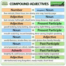 Compound Adjectives In English Woodward English