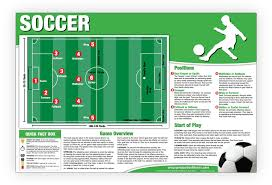 Soccer Playing Time Chart Buy Soccer Poster Chart Laminated How To Play Soccer