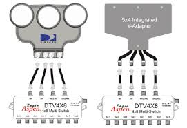 directv approved 4x8 multiswitch built in weather boots the ac dc module is designed for connection to the 4x8 multi switch directly or remotely via a commonly available rg 6 cable up to 100 feet