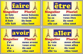 Verb Charts Etre Faire Avoir Aller French Set Of 4