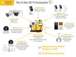 q see qcw4 2eq 4 channel wi fi security system with 2 wi fi 3mp Q See Camera Wiring Diagram q see wi fi eco system q-see camera wiring diagram