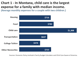 Coverkids Income Chart Childcare Shortage Hits Home For Richland County Residents