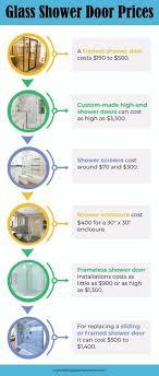 glass shower door s