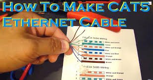regular straight through ethernet wiring diagram network crossover network crossover cable wiring diagram regular straight through ethernet wiring diagram network crossover cable wiring diagram unique how to make cat5
