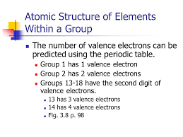 3.2 Using the Periodic Table - ppt video online download