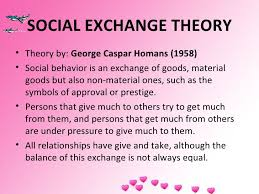 theories of interpersonal relationship social exchange theory