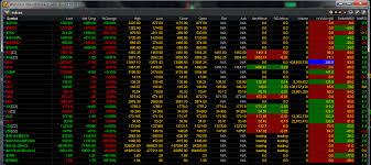 Thinkorswim Ratio Chart Put Call Ratio Thinkorswim Futures Io Social Day Trading