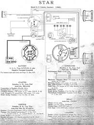 wiring diagrams 1922 1929 1925 four cylinder · 1926 six cylinder