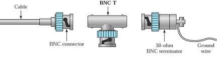 the bnc bayonet neill concelman connector elprocus the bnc bayonet neill concelman connector elprocus the o jays