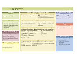 Microsoft Corporate Strategy Strategic Business Plan Example Printable Year Calendar