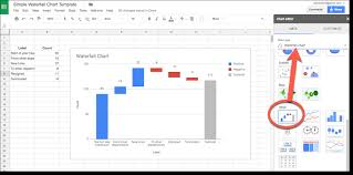 T Chart Google Docs How To Create A Waterfall Chart In Google Sheets Ben Collins
