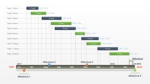 Free Gnatt Chart Gantt Chart Free Timeline Templates