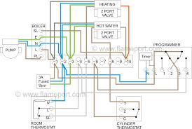 s plan wiring diagram hot water only