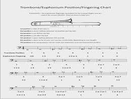 Conclusive F Attachment Trombone Slide Position Chart