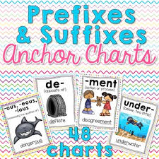 Suffix Anchor Chart Prefix And Suffix Anchor Charts With Visuals