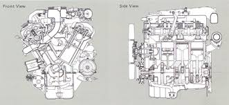 nissan 300zx engine diagram nissan image wiring nissan vg30 engine diagram nissan wiring diagrams on nissan 300zx engine diagram
