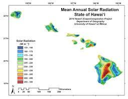 Solar Radiation Of Hawaii Home