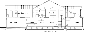 house side elevation view for 10119 narrow lot house plans house plans with rear garage