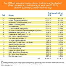 Asian fund managers australia