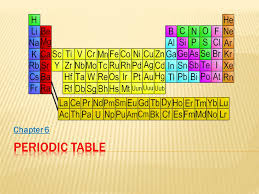 Chapter 6 PERIODIC TABLE. - ppt video online download